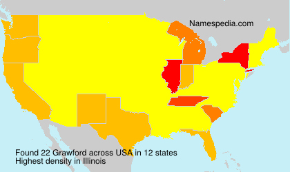 Grawford
