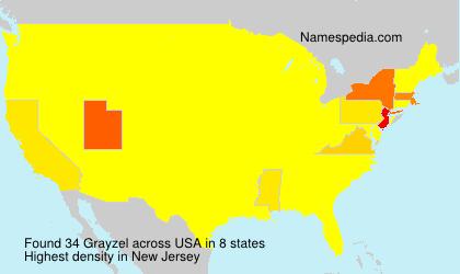 Grayzel