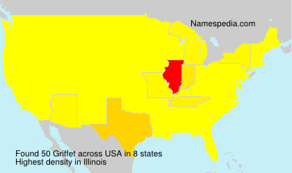 Surname Griffet in USA