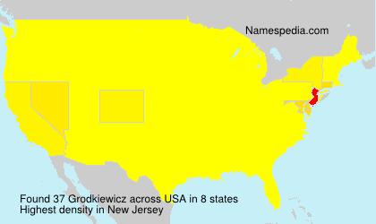 Grodkiewicz