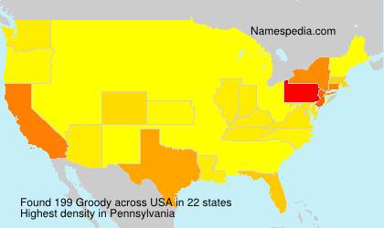 Groody
