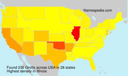 Grotts