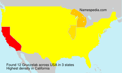 Surname Gruczelak in USA