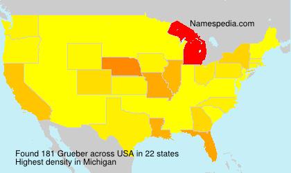 Grueber