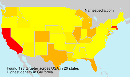 Surname Grueter in USA