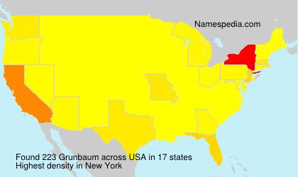 Grunbaum