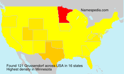 Surname Grussendorf in USA