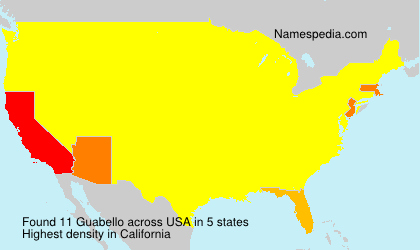 Surname Guabello in USA