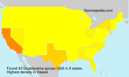 Surname Gualdarama in USA