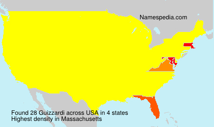 Surname Guizzardi in USA