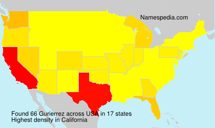 Surname Gurierrez in USA