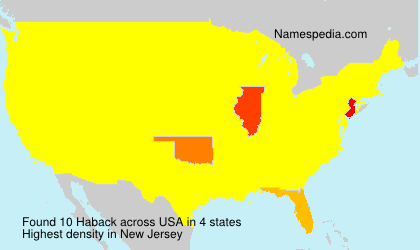 Surname Haback in USA