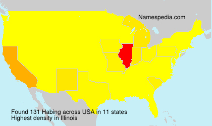 Surname Habing in USA