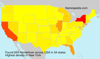 Handelman - USA