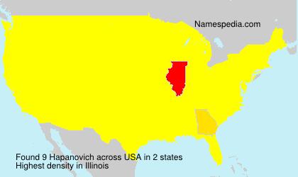 Hapanovich