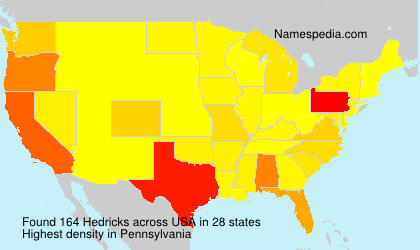 Surname Hedricks in USA