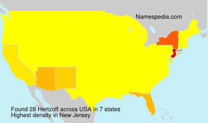 Hertzoff