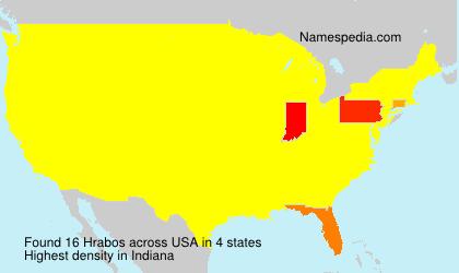 Hrabos - USA