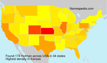 Surname Hufman in USA