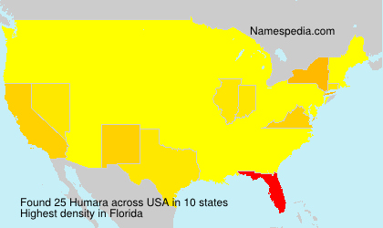 Surname Humara in USA
