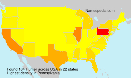 Surname Humer in USA