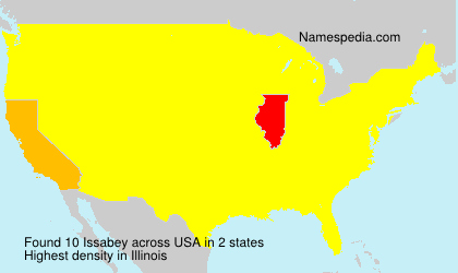 Issabey