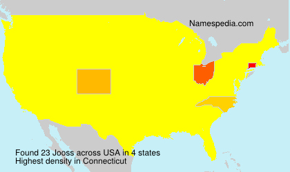 Surname Jooss in USA