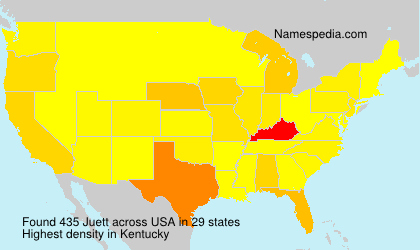 Surname Juett in USA