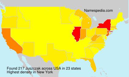 Juszczak - USA