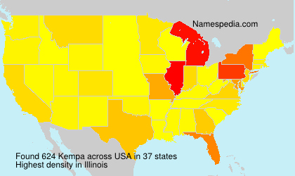 Surname Kempa in USA
