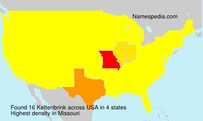 Surname Kettenbrink in USA