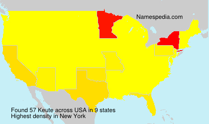 Surname Keute in USA