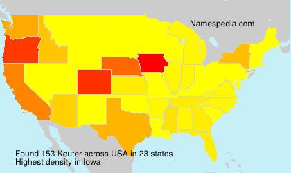 Keuter