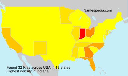 Surname Kias in USA