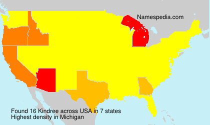 Surname Kindree in USA