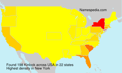 Kinlock
