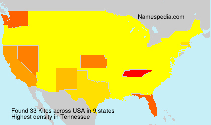 Surname Kitos in USA