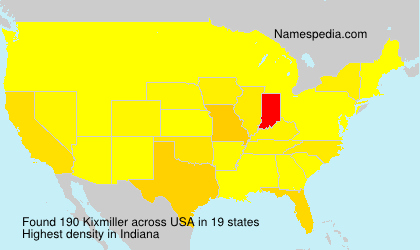 Surname Kixmiller in USA