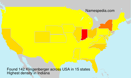 Surname Klingenberger in USA