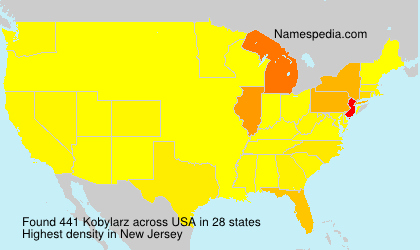 Surname Kobylarz in USA