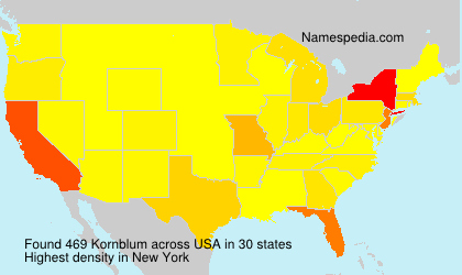 Kornblum