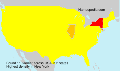 Surname Korniat in USA