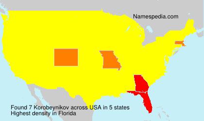 Korobeynikov