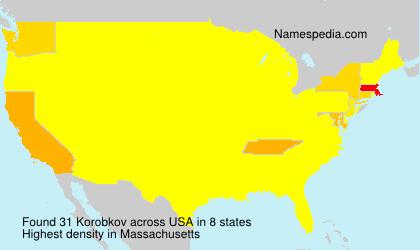 Korobkov
