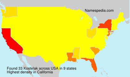 Surname Kostelak in USA