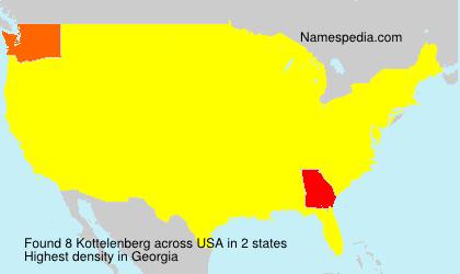 Kottelenberg - USA