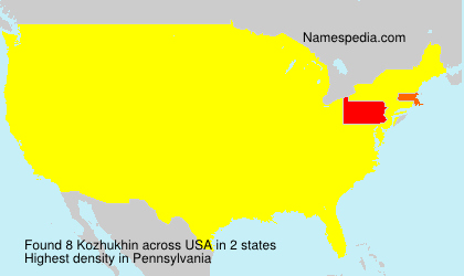 Familiennamen Kozhukhin - USA