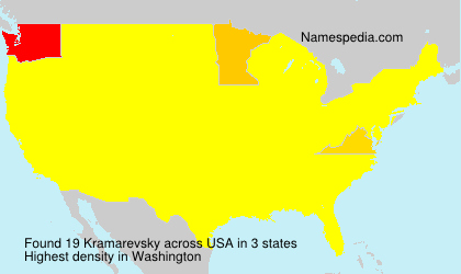Surname Kramarevsky in USA