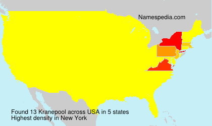 Surname Kranepool in USA