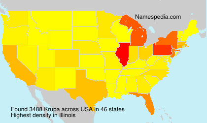 Surname Krupa in USA